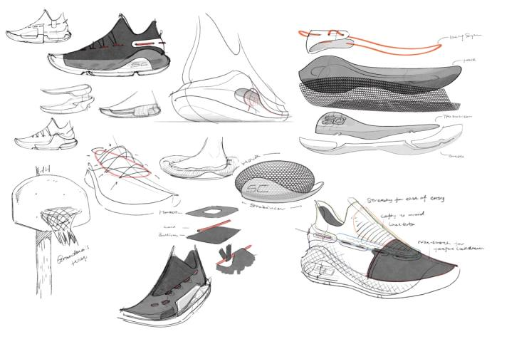 under-armour-curry-6-sketches